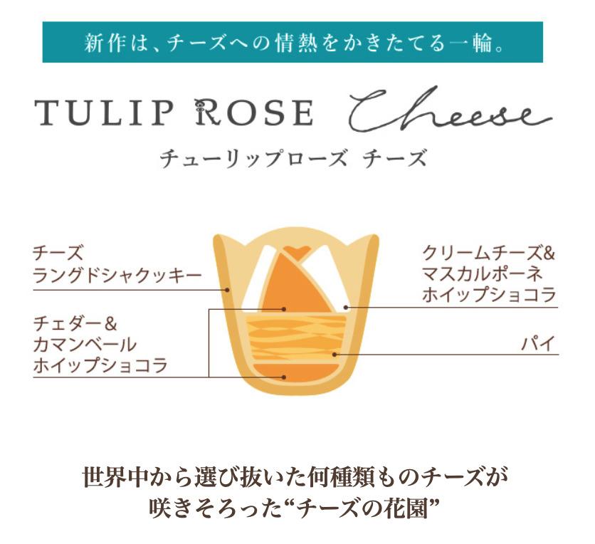 Tuliprose-cheese danmen