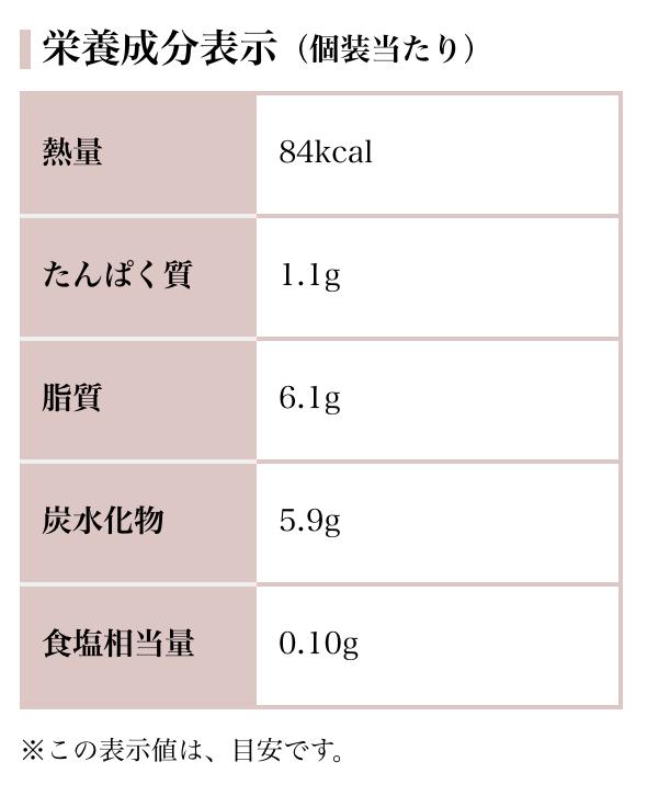 seibunhyou2